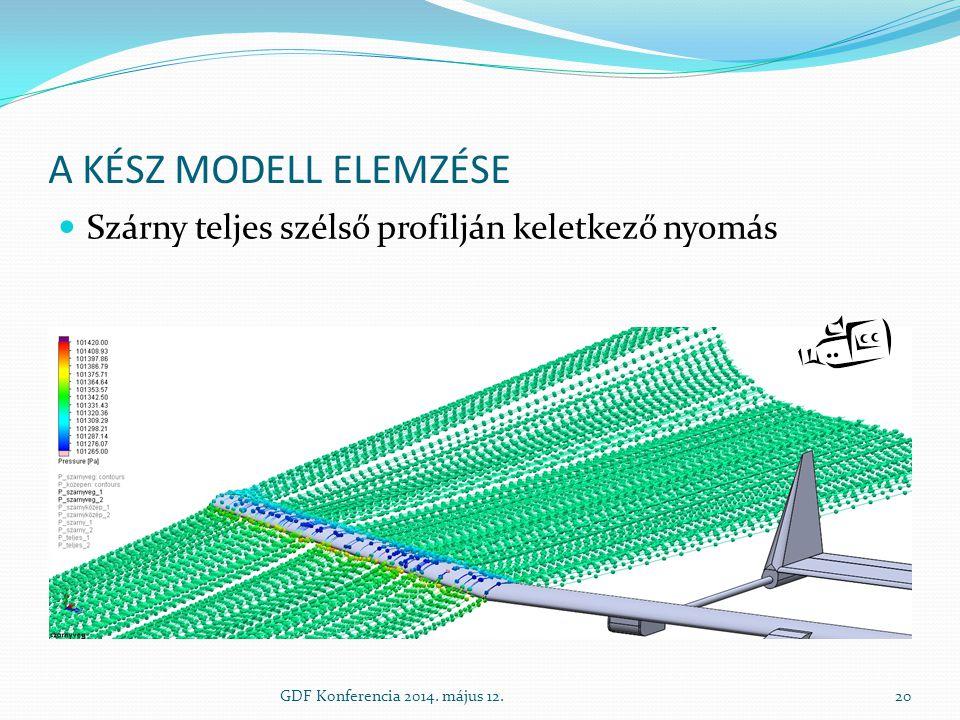 A kész modell elemzése Szárny teljes szélső profilján keletkező nyomás