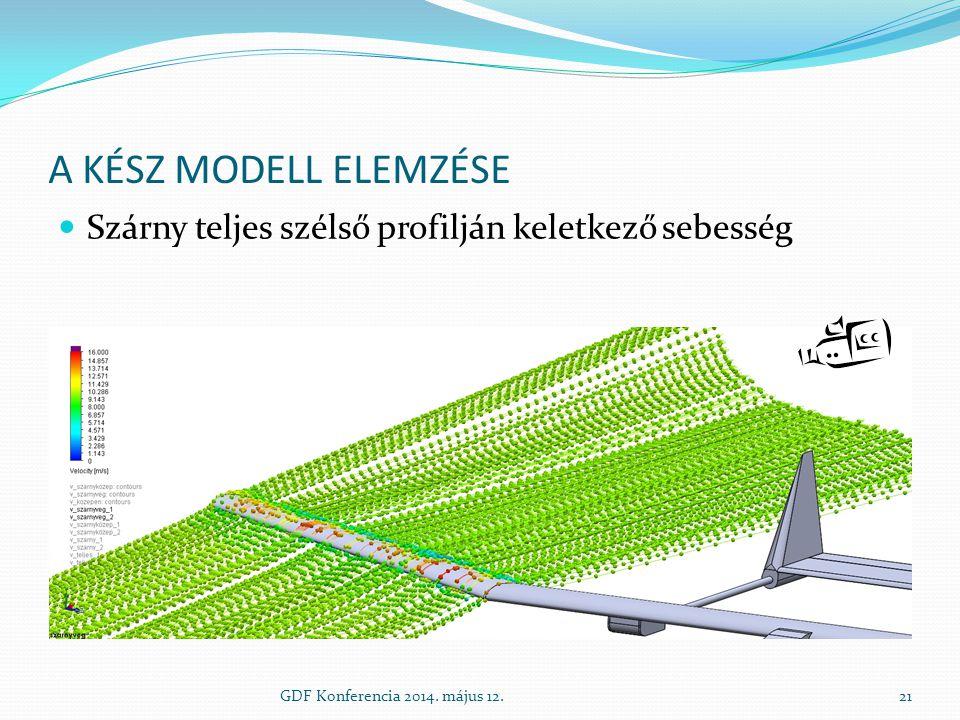 A kész modell elemzése Szárny teljes szélső profilján keletkező sebesség.