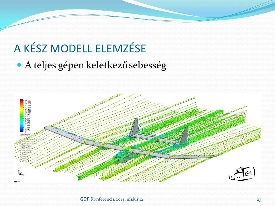 A kész modell elemzése A teljes gépen keletkező sebesség