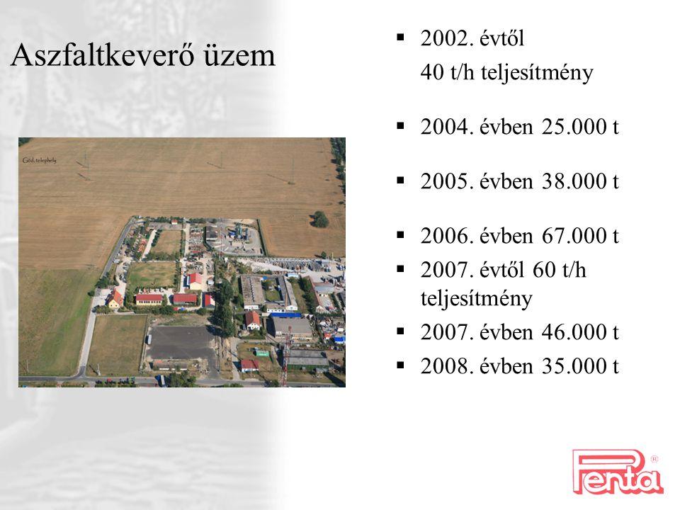 Aszfaltkeverő üzem 2002. évtől 40 t/h teljesítmény