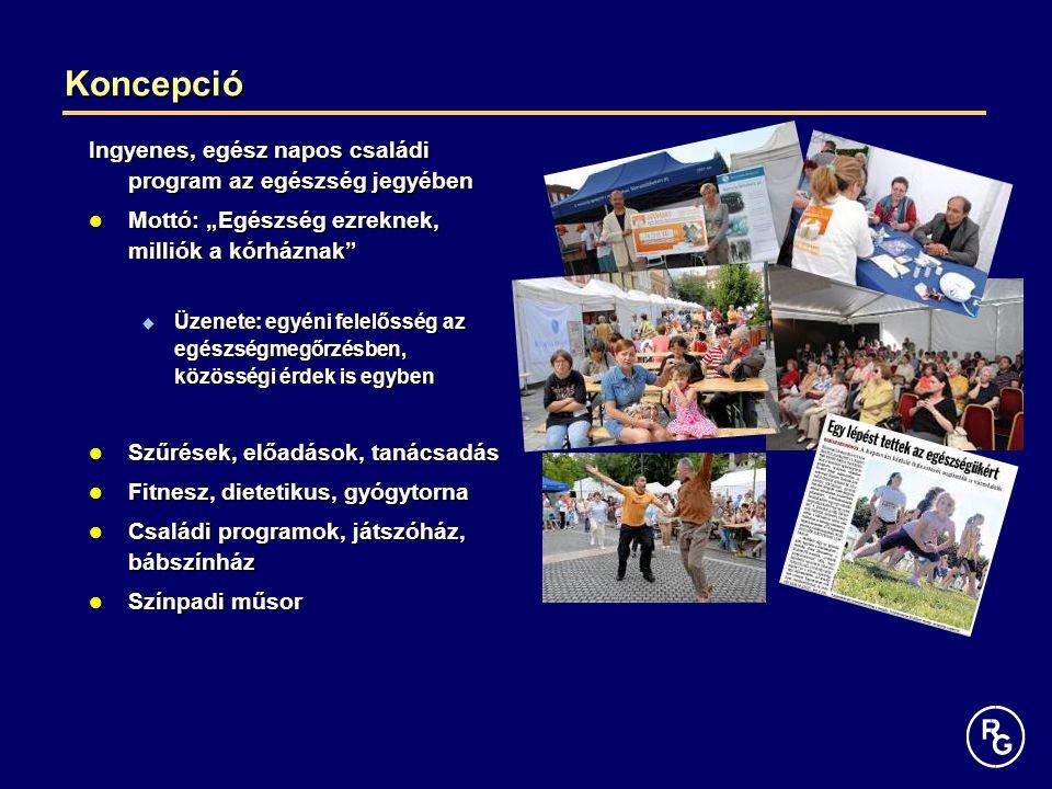 Koncepció Ingyenes, egész napos családi program az egészség jegyében