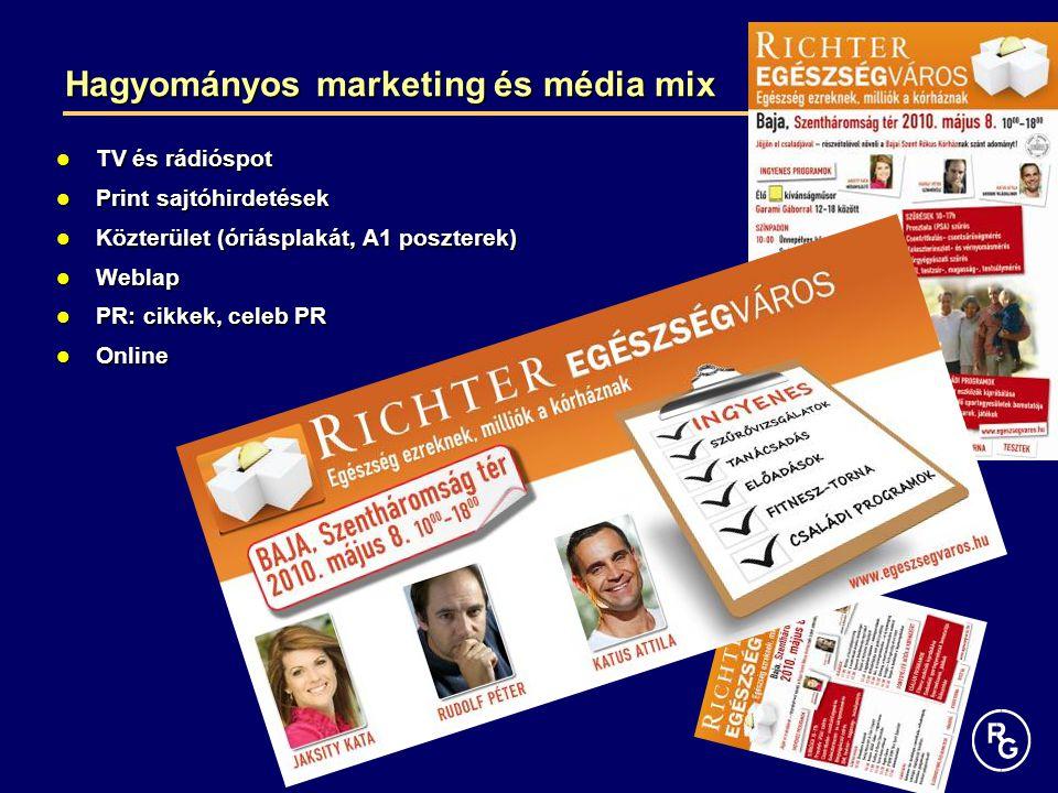 Hagyományos marketing és média mix