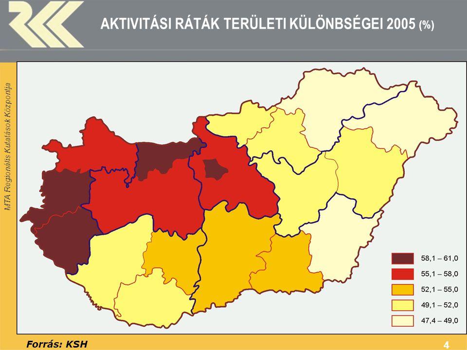 AKTIVITÁSI RÁTÁK TERÜLETI KÜLÖNBSÉGEI 2005 (%)