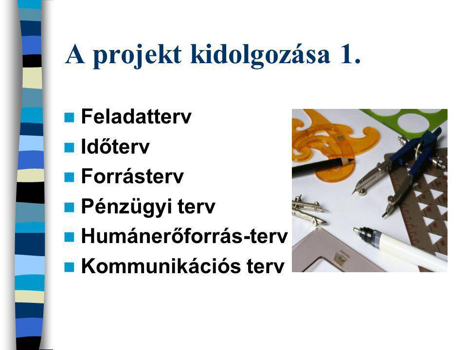 A projekt kidolgozása 1. Feladatterv Időterv Forrásterv Pénzügyi terv