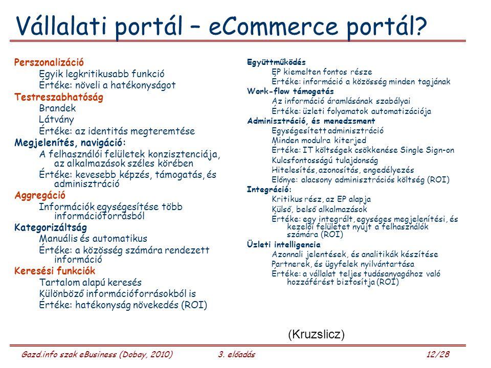 Vállalati portál – eCommerce portál