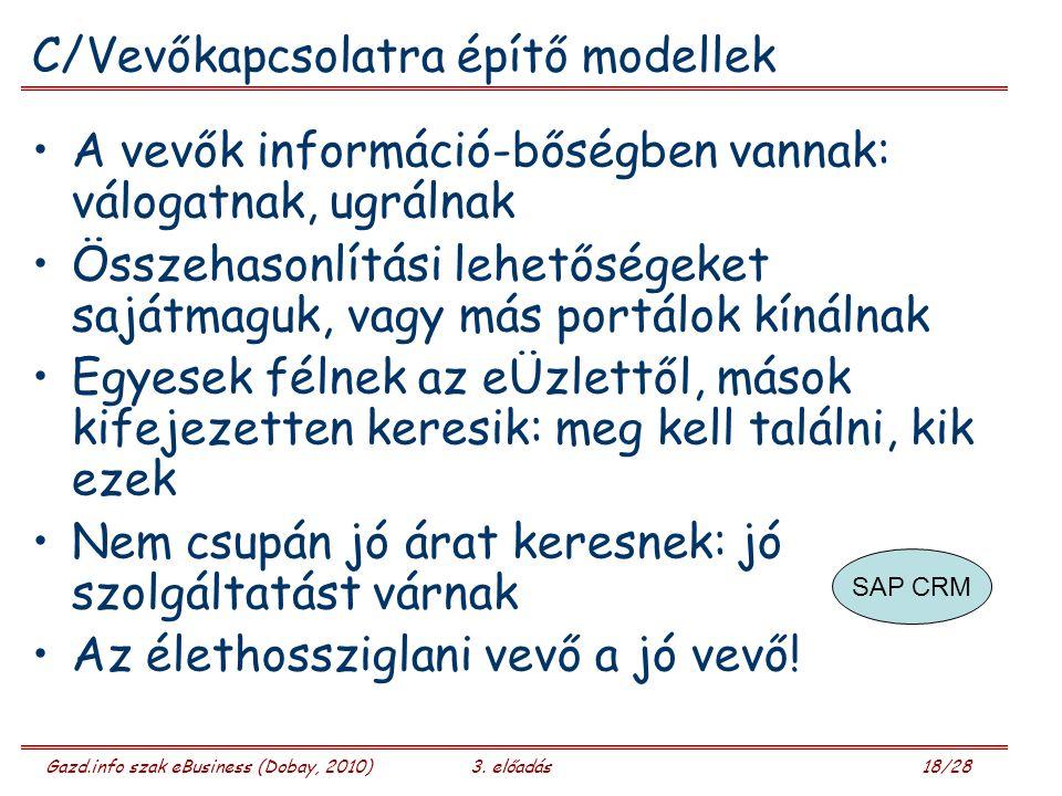 C/Vevőkapcsolatra építő modellek