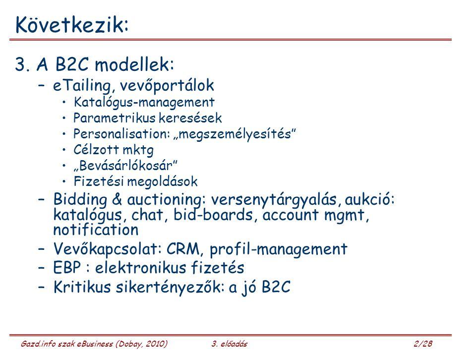 Következik: 3. A B2C modellek: eTailing, vevőportálok
