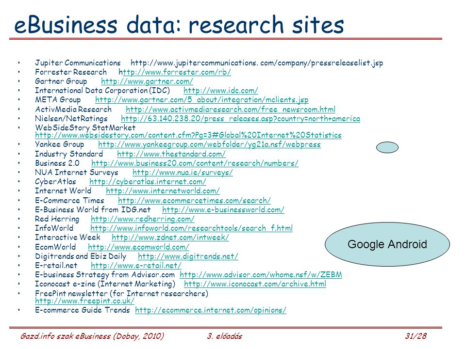 eBusiness data: research sites