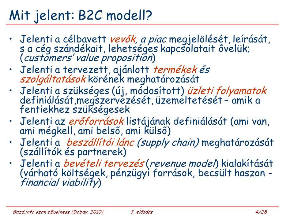Mit jelent: B2C modell