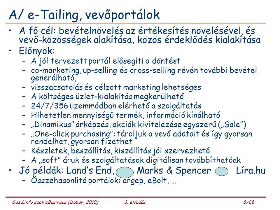 A/ e-Tailing, vevőportálok