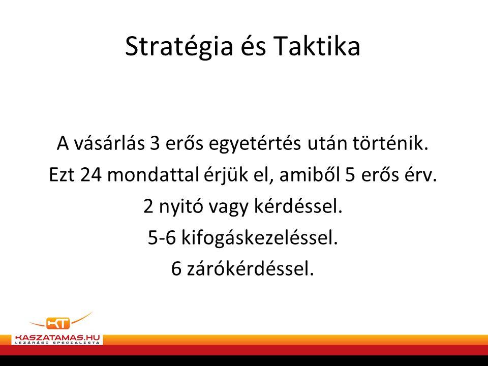 Stratégia és Taktika A vásárlás 3 erős egyetértés után történik.