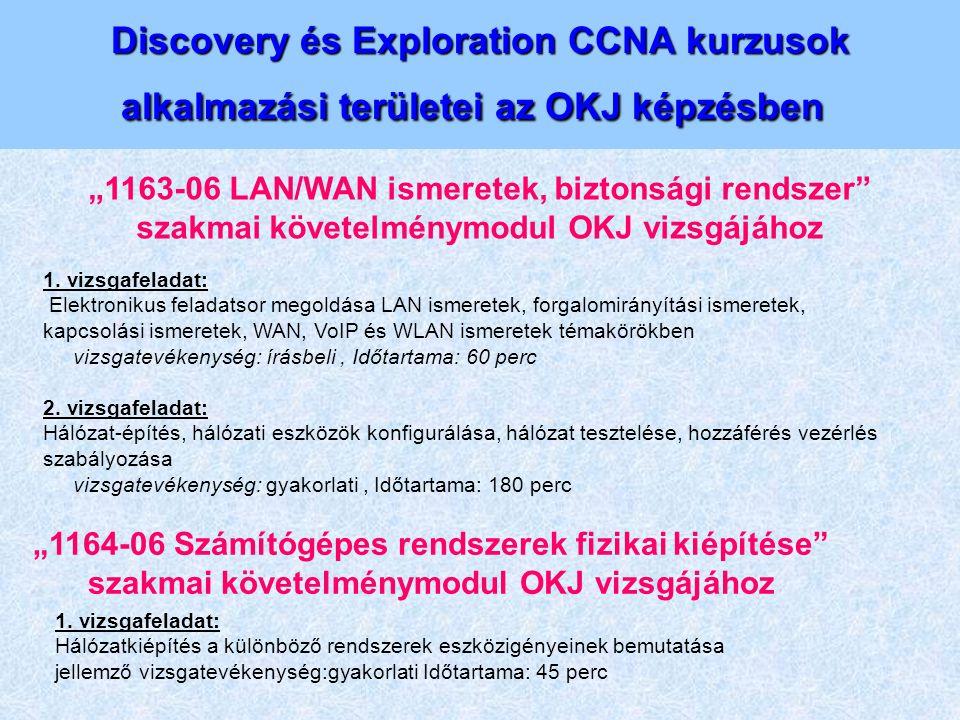 Discovery és Exploration CCNA kurzusok alkalmazási területei az OKJ képzésben