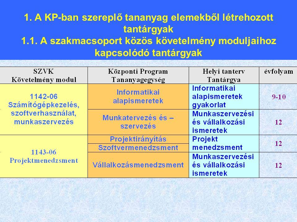 1. A KP-ban szereplő tananyag elemekből létrehozott tantárgyak 1. 1