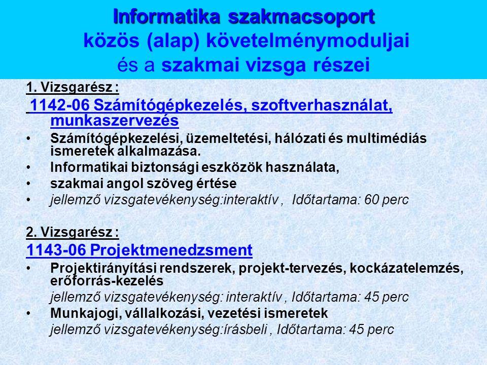 Informatika szakmacsoport közös (alap) követelménymoduljai és a szakmai vizsga részei