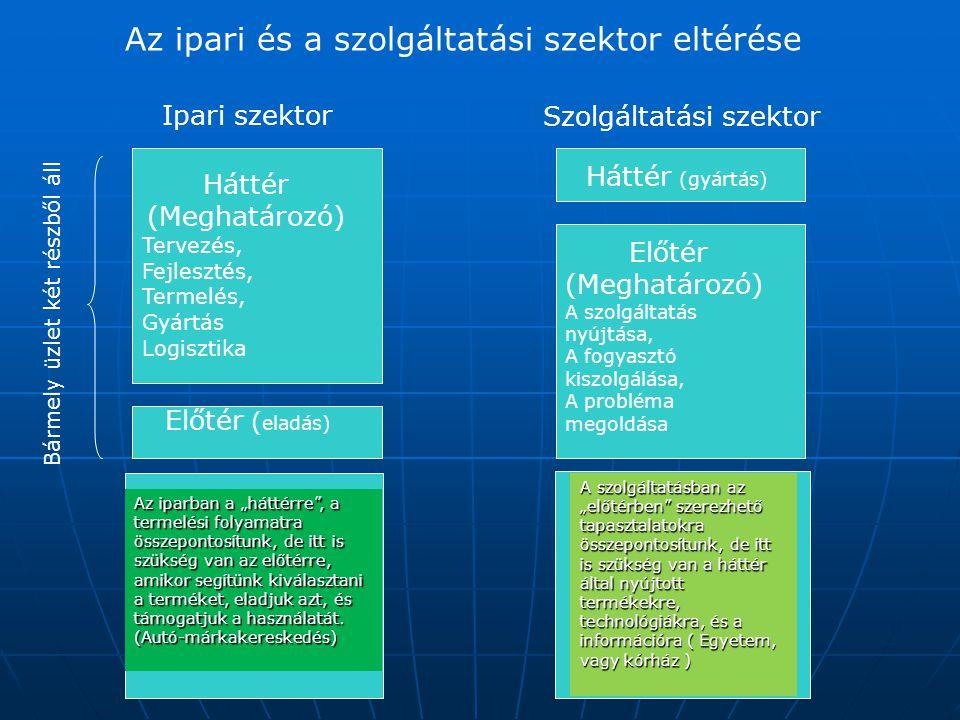 Az ipari és a szolgáltatási szektor eltérése