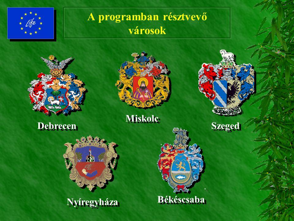 A programban résztvevő városok
