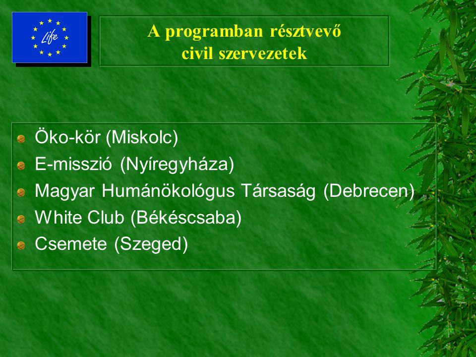 A programban résztvevő civil szervezetek
