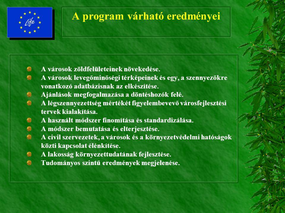 A program várható eredményei