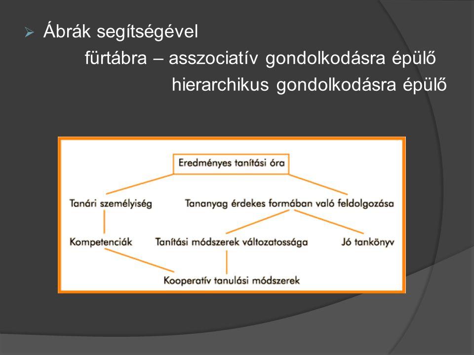 Ábrák segítségével fürtábra – asszociatív gondolkodásra épülő hierarchikus gondolkodásra épülő