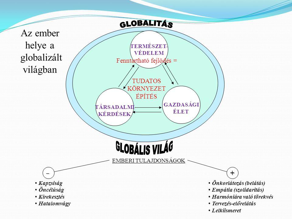 Az ember helye a globalizált világban