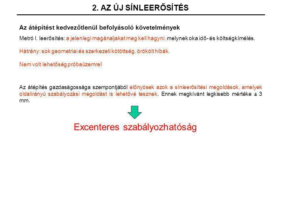 Excenteres szabályozhatóság
