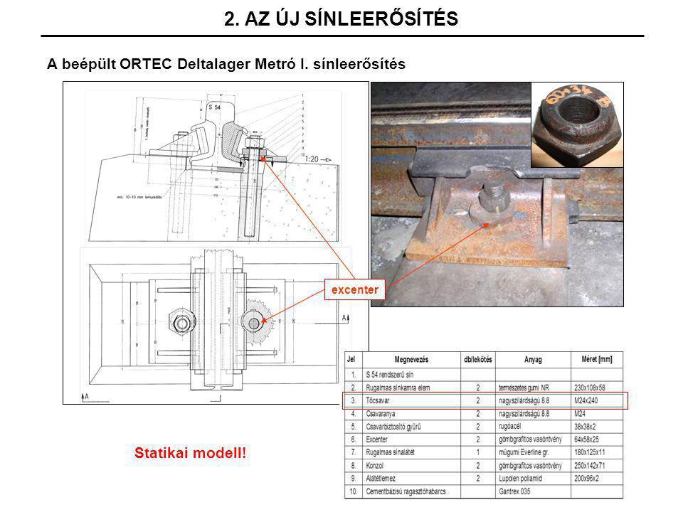 2. AZ ÚJ SÍNLEERŐSÍTÉS A beépült ORTEC Deltalager Metró I. sínleerősítés excenter Statikai modell!