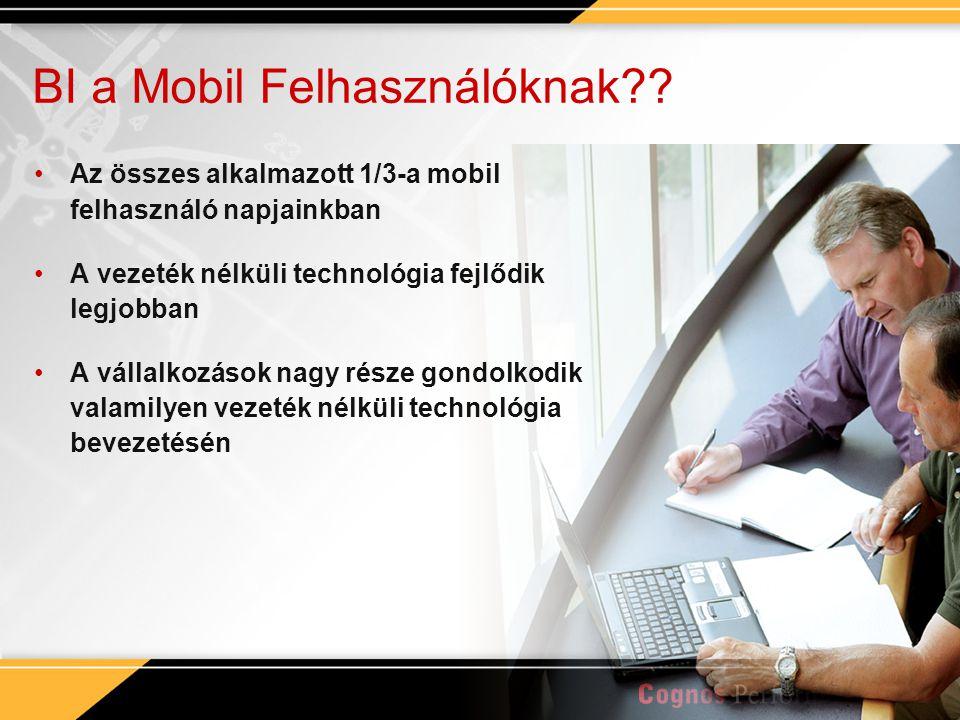 BI a Mobil Felhasználóknak