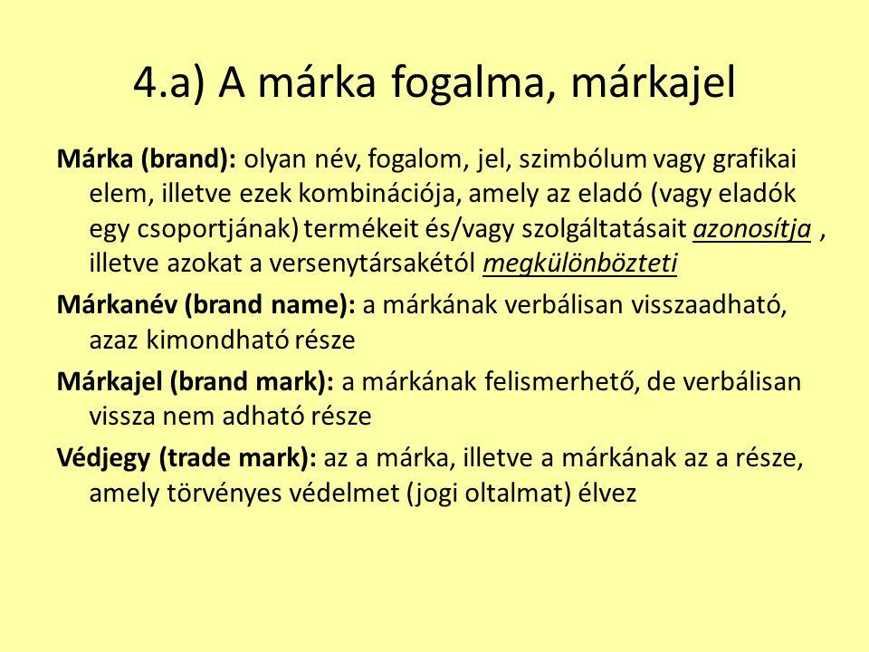 4.a) A márka fogalma, márkajel