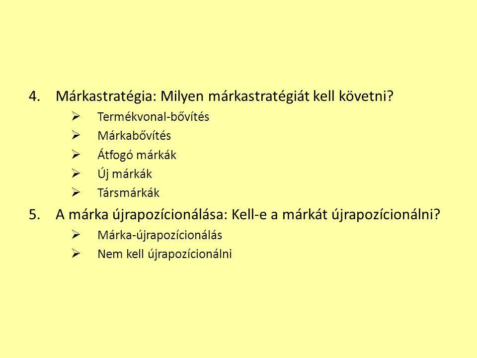 Márkastratégia: Milyen márkastratégiát kell követni