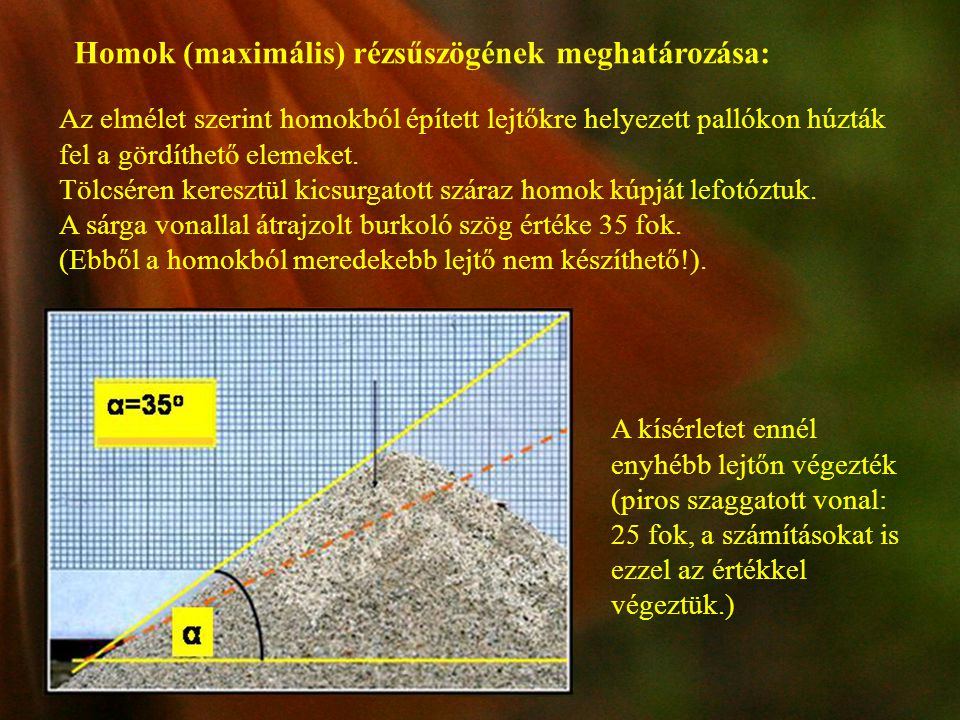 Homok (maximális) rézsűszögének meghatározása: