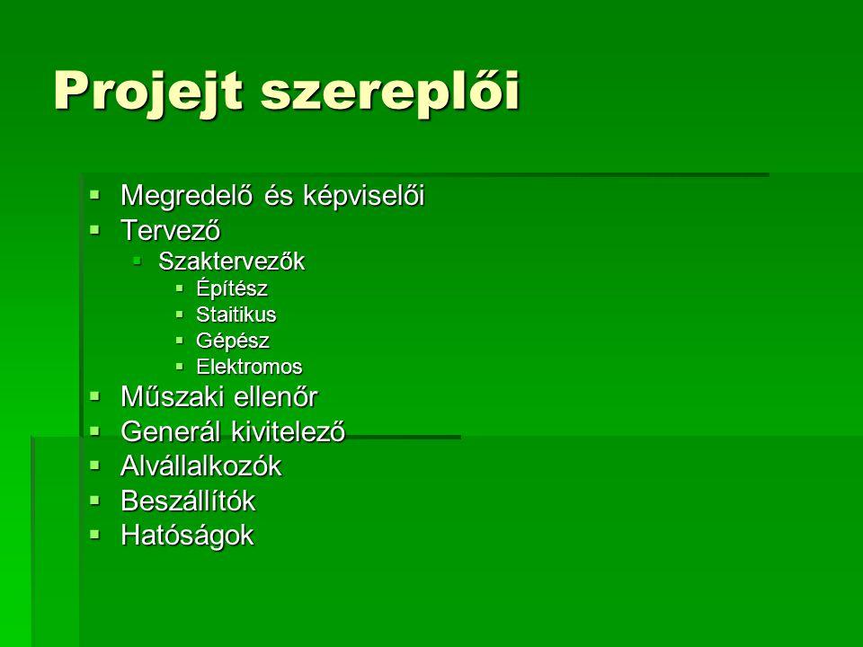 Projejt szereplői Megredelő és képviselői Tervező Műszaki ellenőr