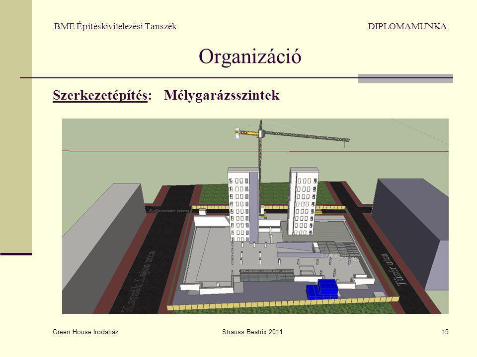 BME Építéskivitelezési Tanszék DIPLOMAMUNKA Organizáció