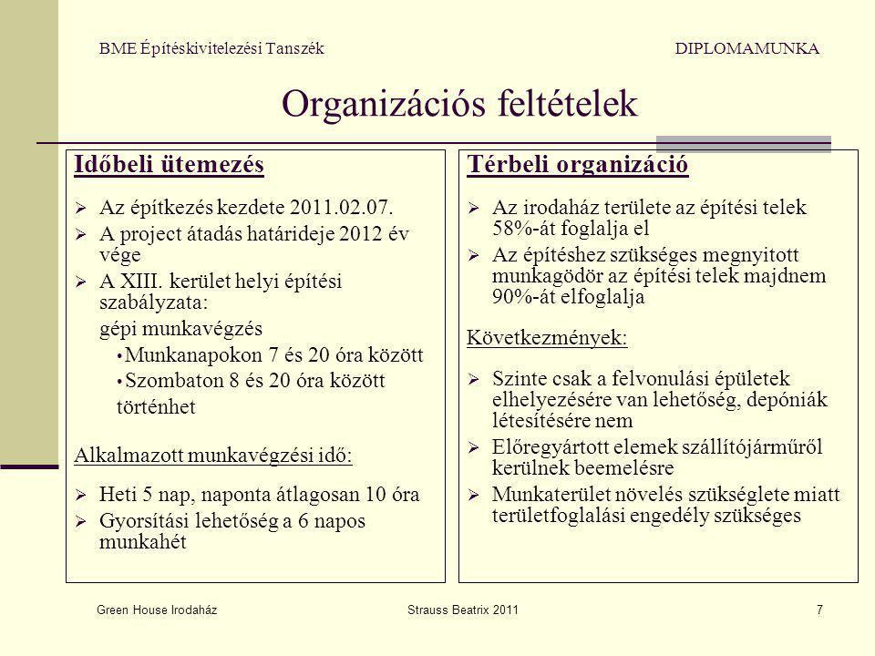 BME Építéskivitelezési Tanszék DIPLOMAMUNKA Organizációs feltételek