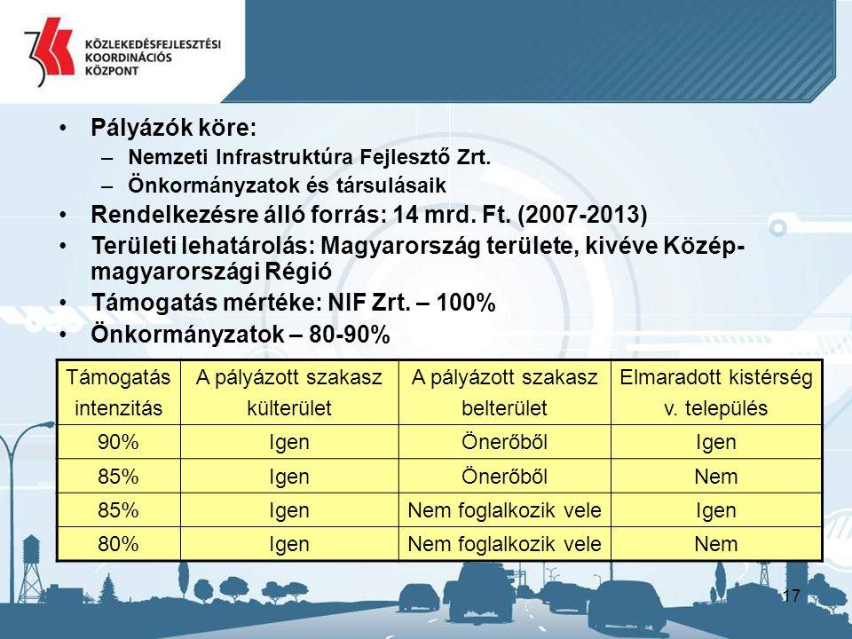 Rendelkezésre álló forrás: 14 mrd. Ft. (2007-2013)