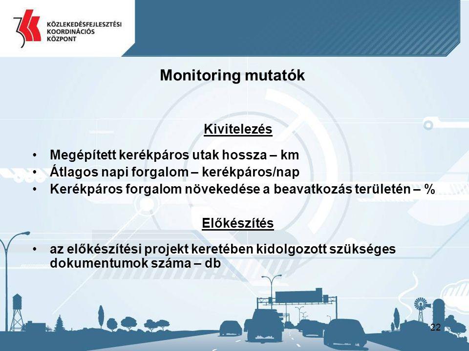 Monitoring mutatók Kivitelezés Megépített kerékpáros utak hossza – km