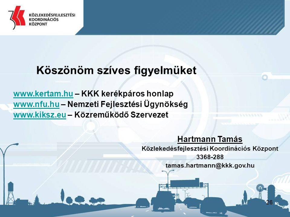 Köszönöm szíves figyelmüket Közlekedésfejlesztési Koordinációs Központ