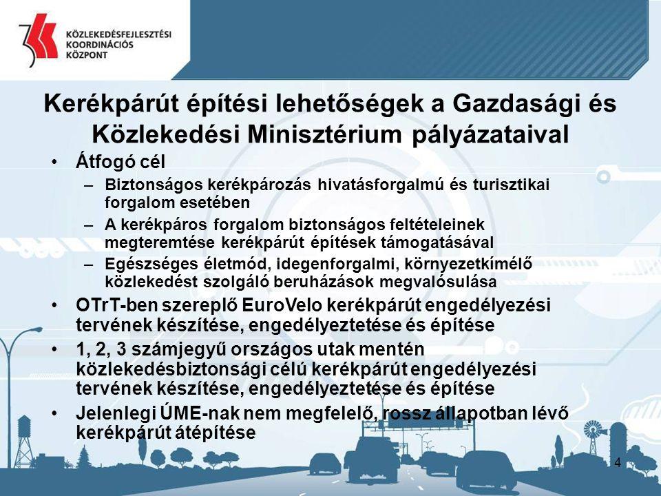 Kerékpárút építési lehetőségek a Gazdasági és Közlekedési Minisztérium pályázataival
