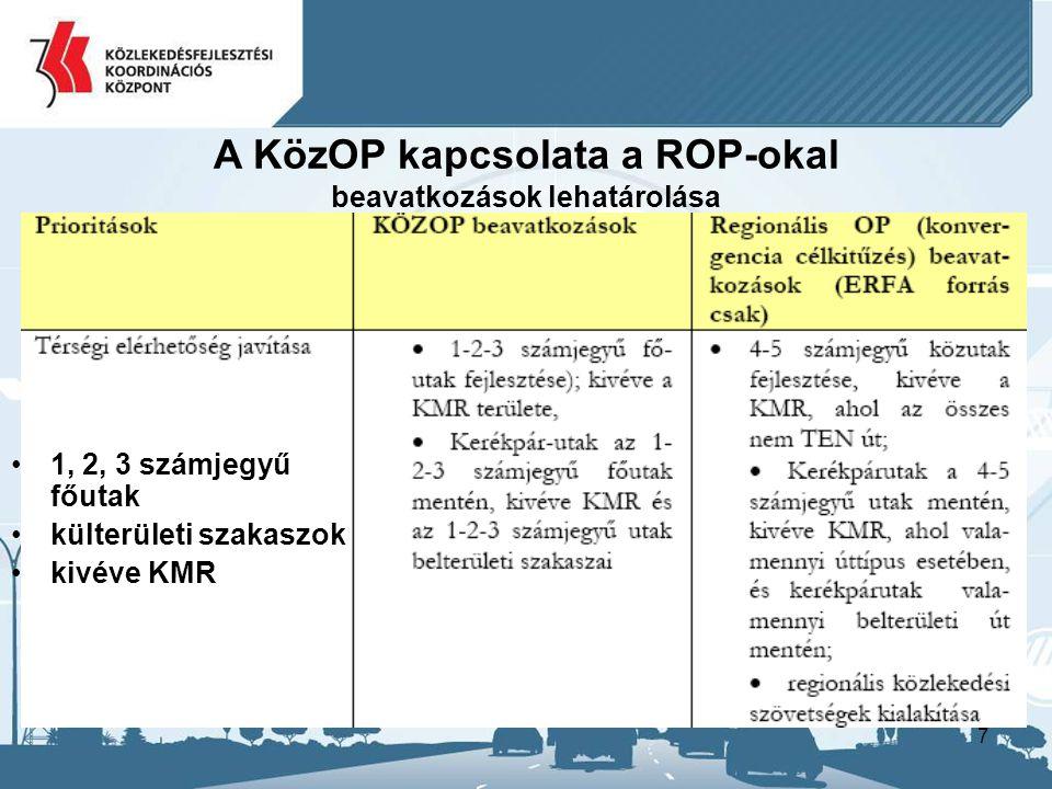 A KözOP kapcsolata a ROP-okal beavatkozások lehatárolása
