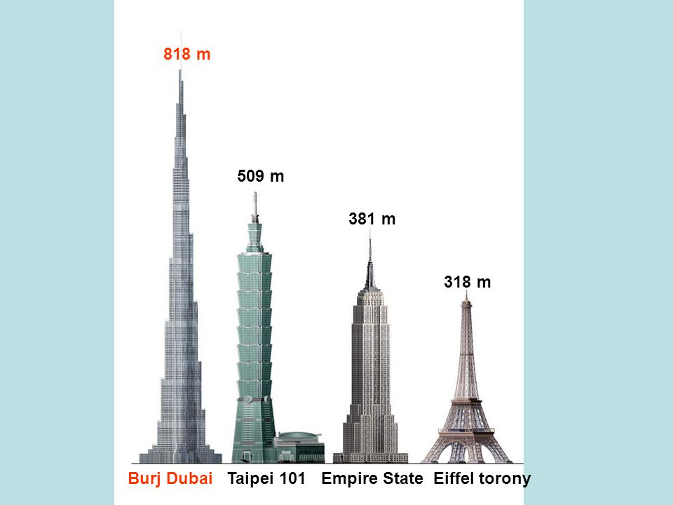 818 m 509 m 381 m 318 m Burj Dubai Taipei 101 Empire State Eiffel torony