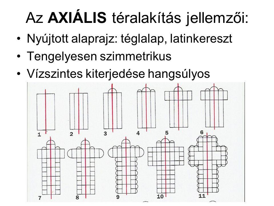 Az AXIÁLIS téralakítás jellemzői: