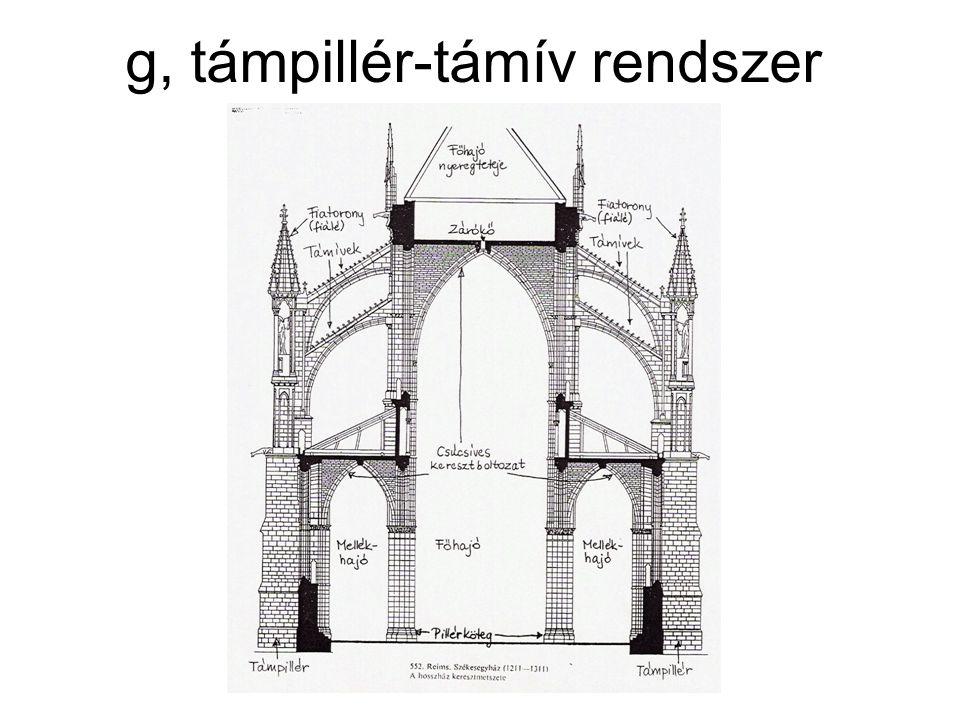 g, támpillér-támív rendszer