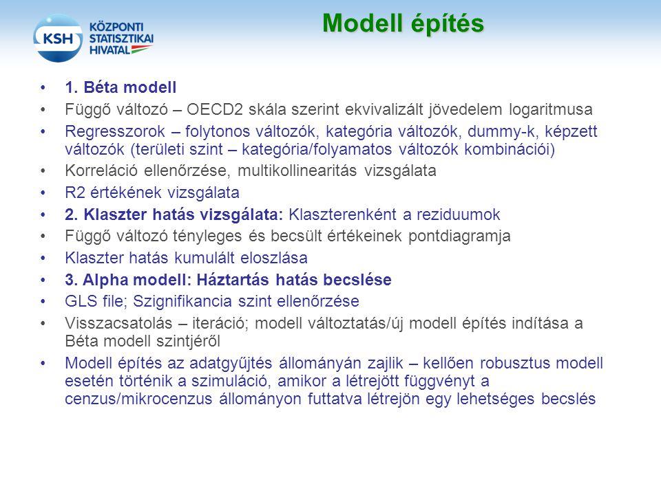 Modell építés 1. Béta modell