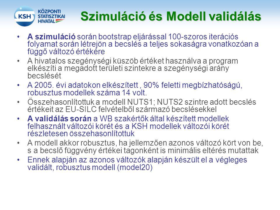 Szimuláció és Modell validálás