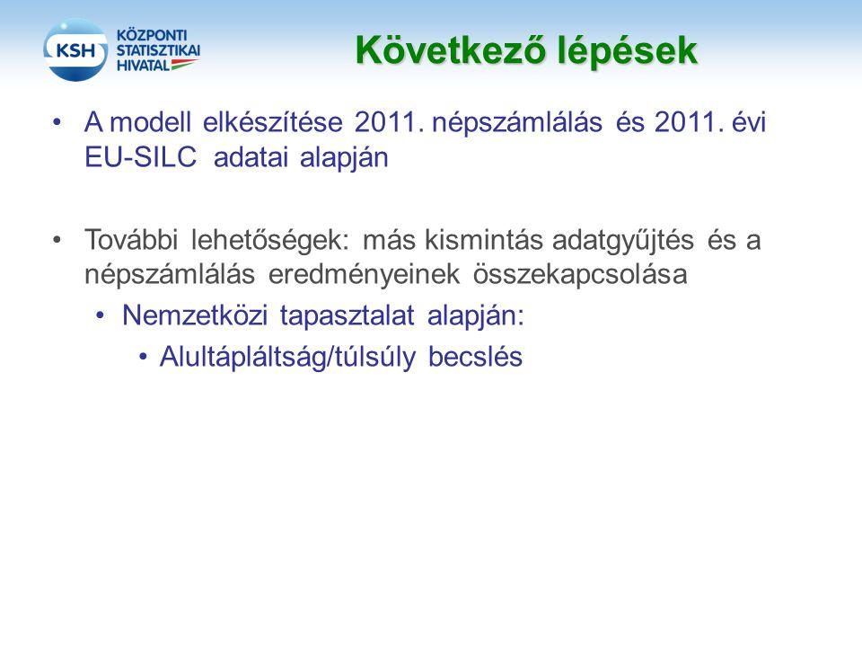 Következő lépések A modell elkészítése 2011. népszámlálás és 2011. évi EU-SILC adatai alapján.