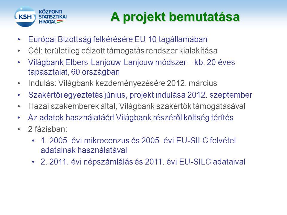 A projekt bemutatása Európai Bizottság felkérésére EU 10 tagállamában