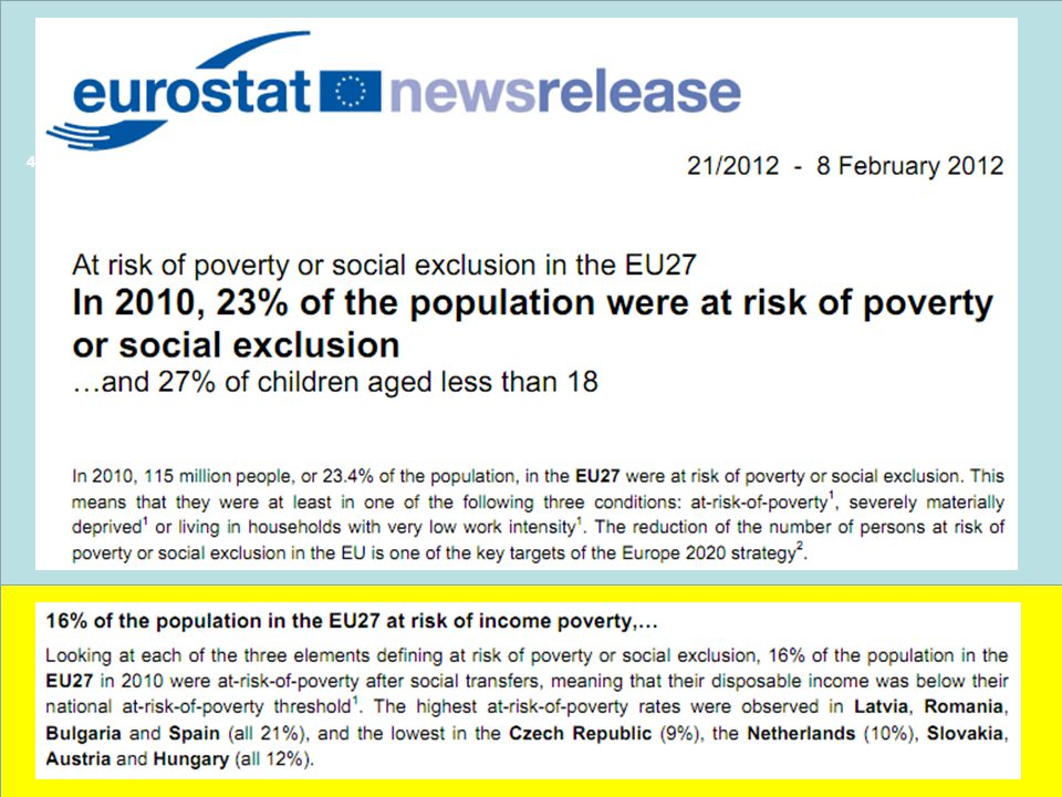 4 4 16% of the population in the EU27 at risk of income poverty,…