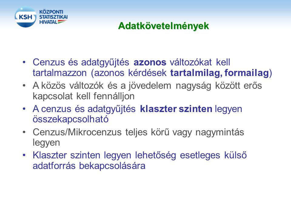 Adatkövetelmények Cenzus és adatgyűjtés azonos változókat kell tartalmazzon (azonos kérdések tartalmilag, formailag)