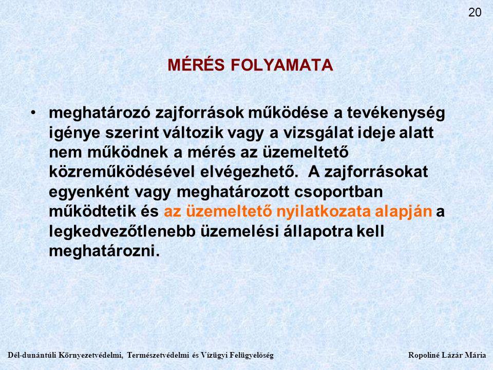 20 MÉRÉS FOLYAMATA.