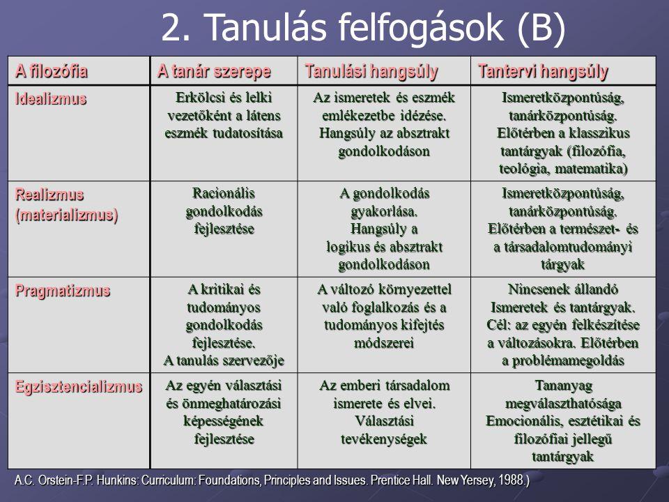 2. Tanulás felfogások (B)