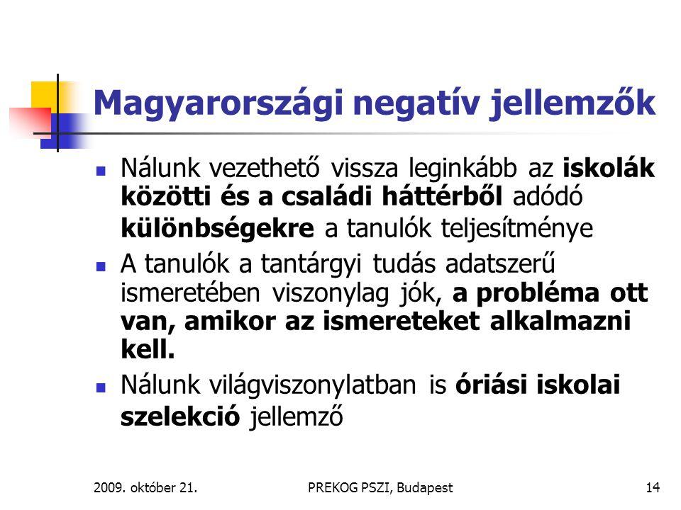 Magyarországi negatív jellemzők